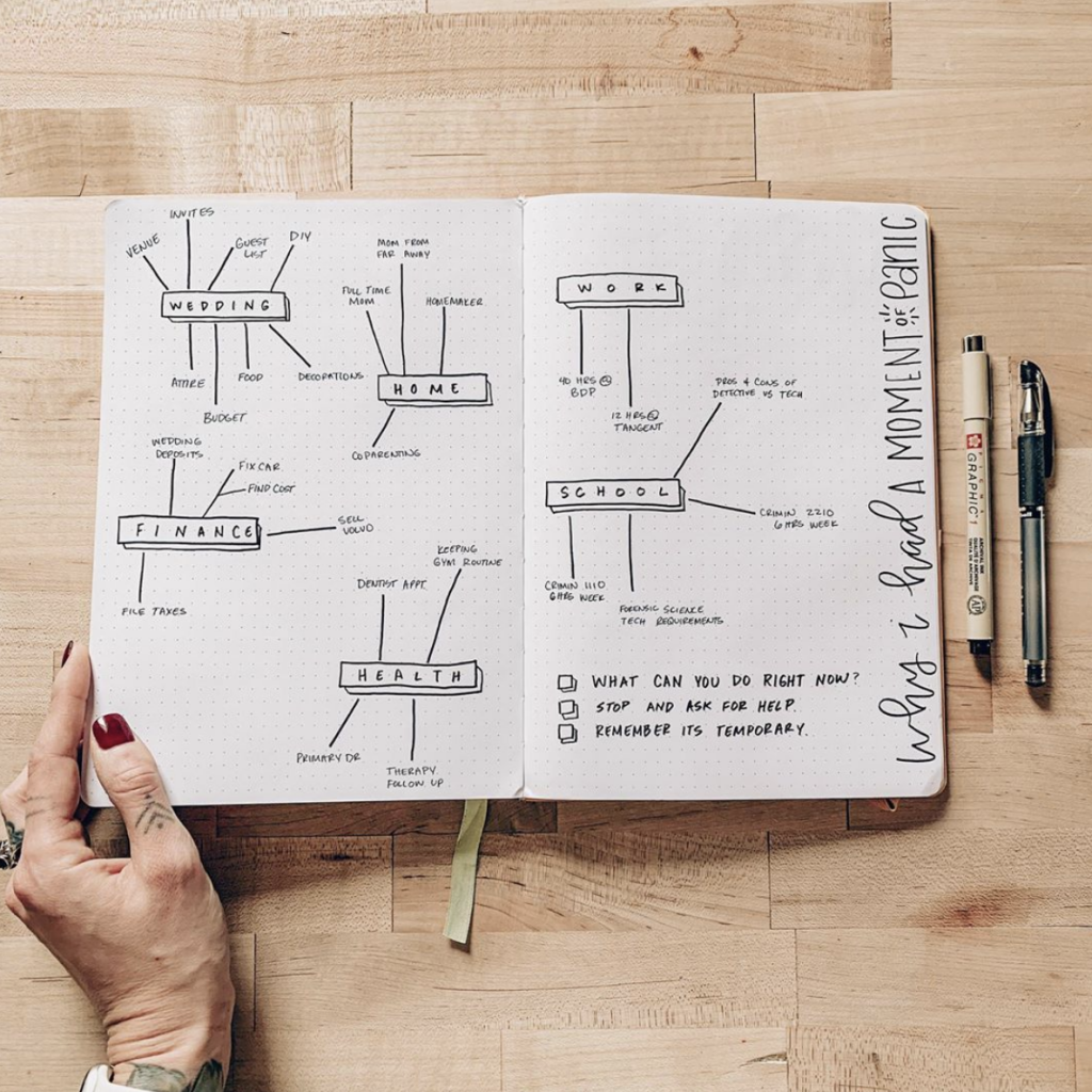 Bullet Journal Mind Mapping for Work Life Balance